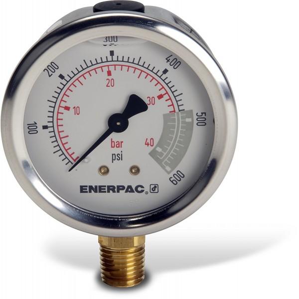 Serie G, H, Manómetros de presión hidráulica